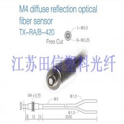 M4同轴反射型光纤传感器(TX-RA/B-410)