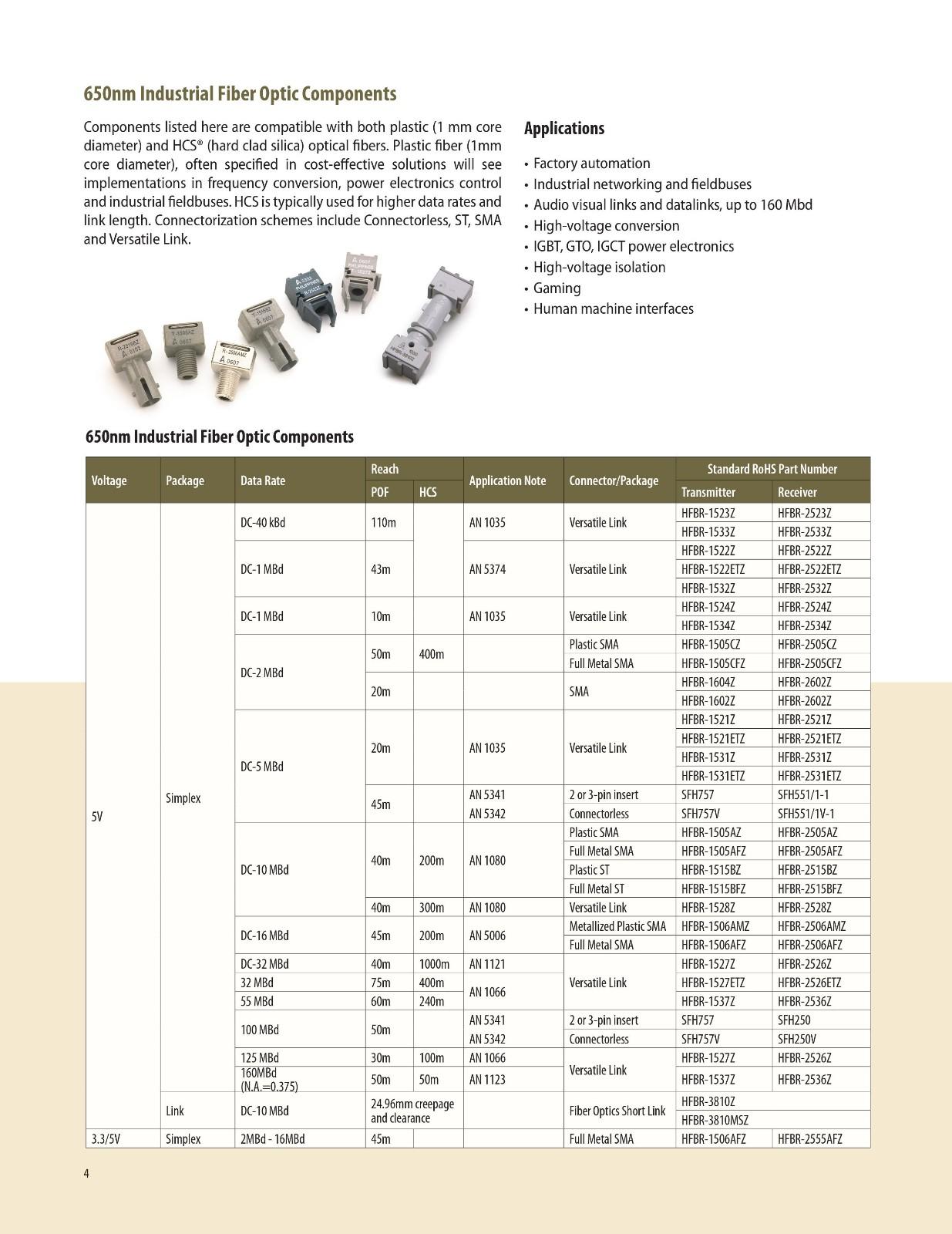 AVAGO光纤组件及配件厂家