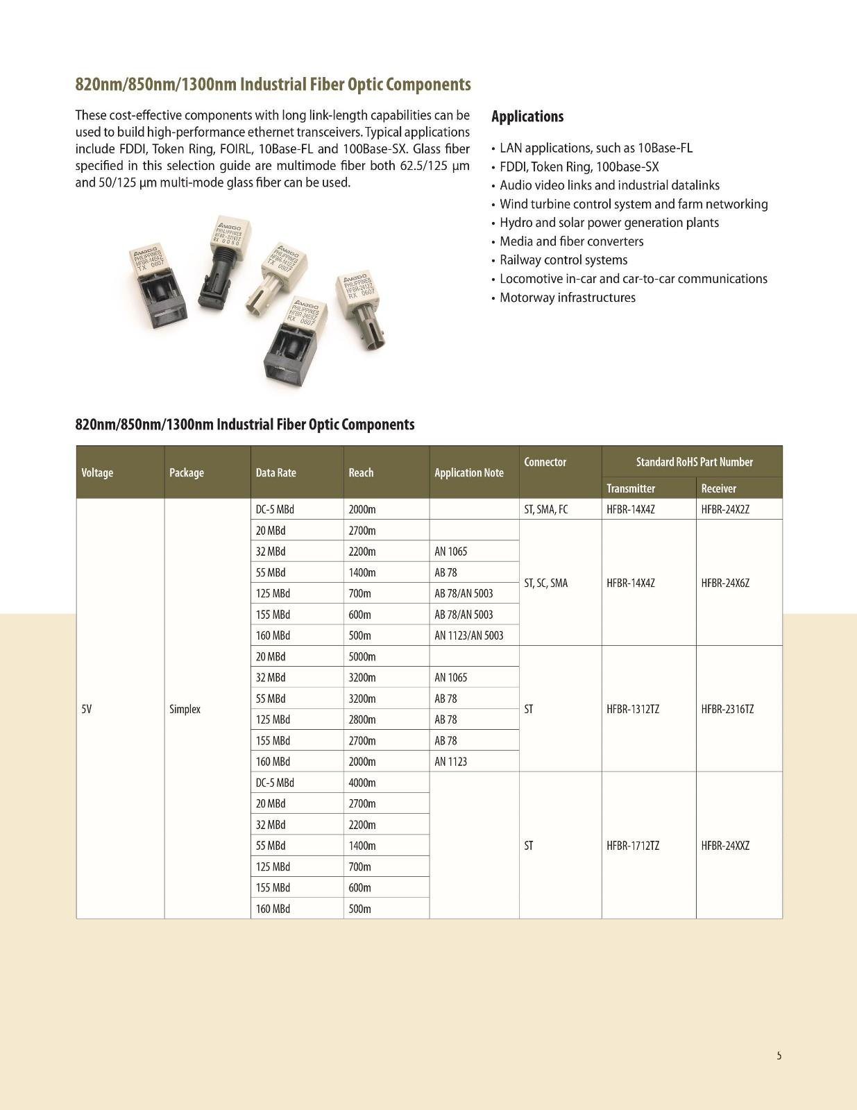 AVAGO光纤组件及配件价钱