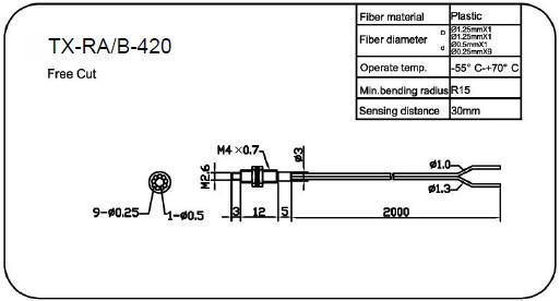 M4同轴反射型光纤传感器(TX-RA/B-410)供应商